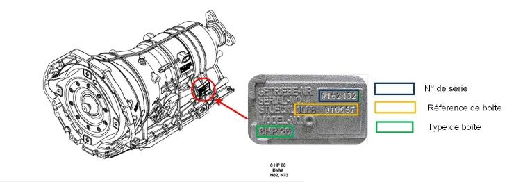 Identifier une transmission automatique ZF 6HP